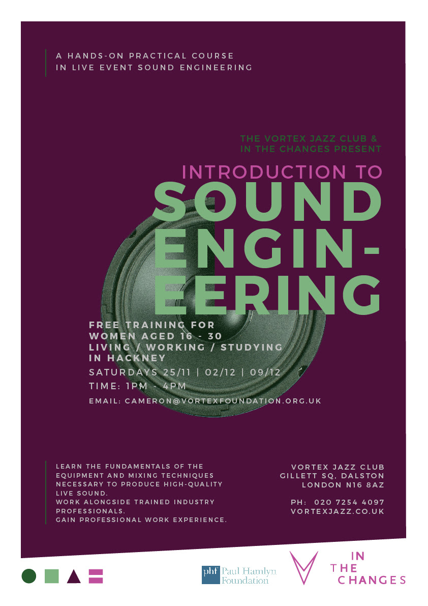 25/11/2017 INTRODUCTION TO SOUND ENGINEERING COURSE